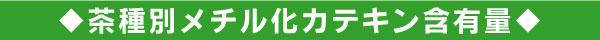 ◆茶種別メチル化カテキン含有量◆